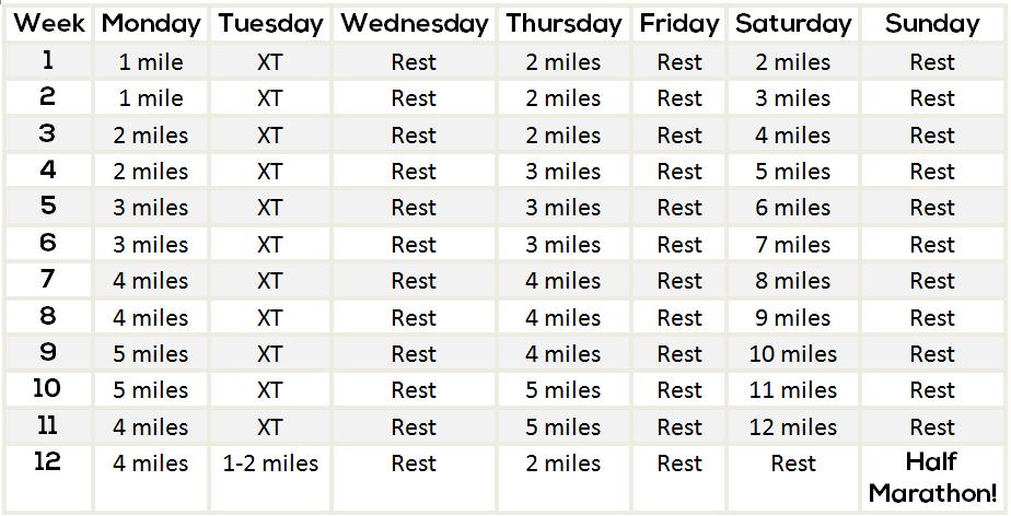 free 12 week half marathon training schedule