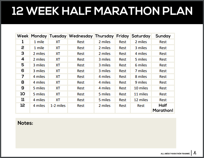 Half Marathon Training Program: 12 Weeks