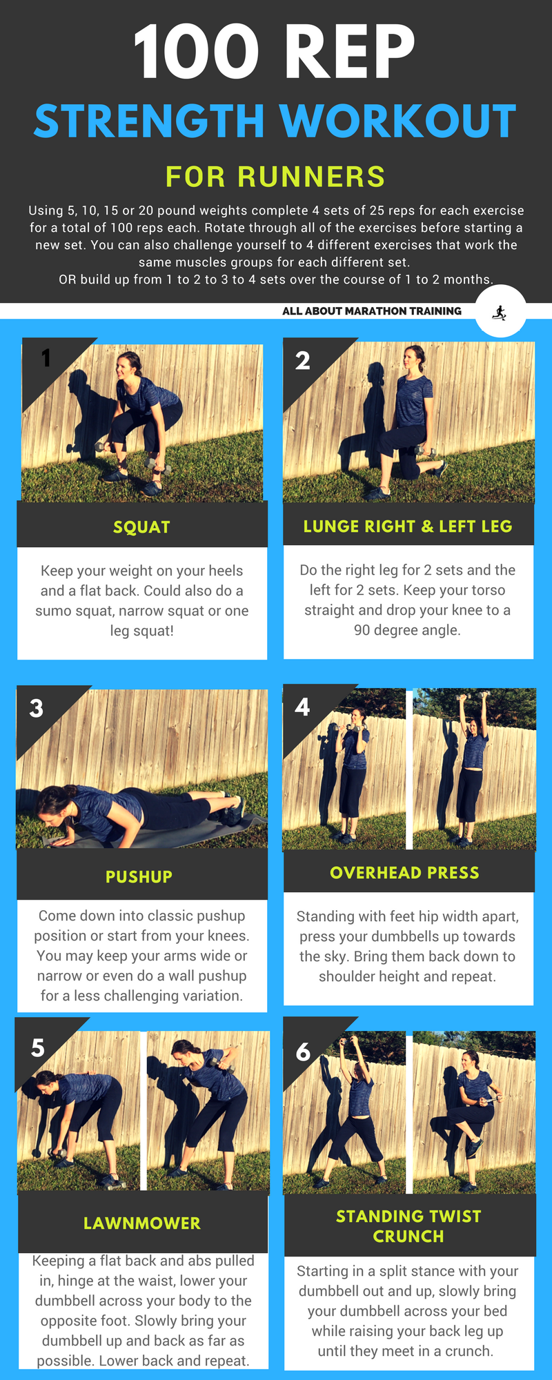 weight exercising workouts in addition to sales team members essay