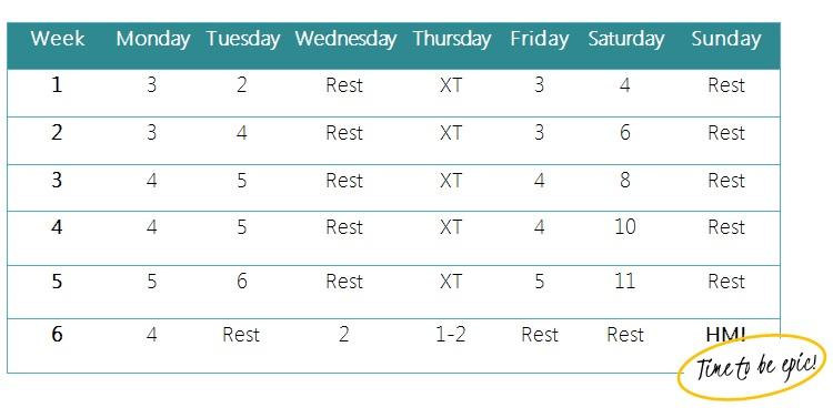 18 Week Half Marathon Training Schedule | Search Results | Calendar ...